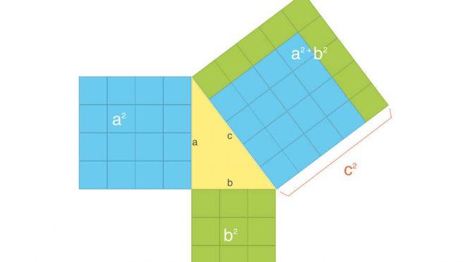 Pythagoras Published
